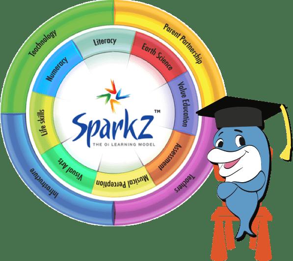 SPARKZ - Oi's Curriculum
