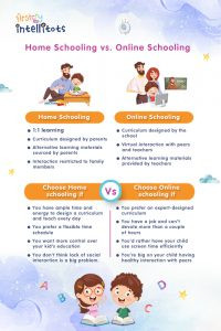 Which one should you pick- Homeschooling or Online Schooling?