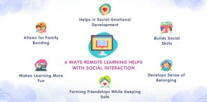 Ways Remote Learning Helps With Social Interaction