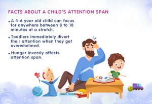 Facts About a Child's Attention Span