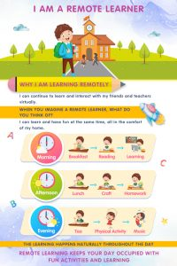What is Remote Learning