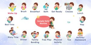 Sample Daily Routine