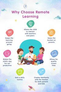 Why Choose Online Schooling